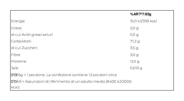 Barilla Farfalle N.265 1kg Confezione 1000 G 8