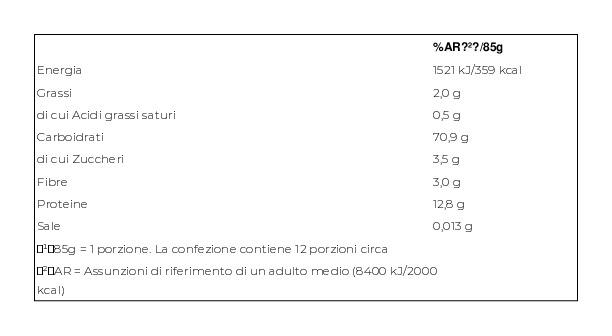 Barilla Spaghetti Grossi N.7 1kg