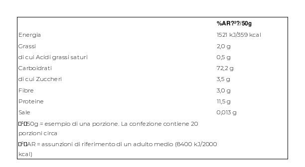 Barilla Ditaloni Lisci N.46 1 Kg