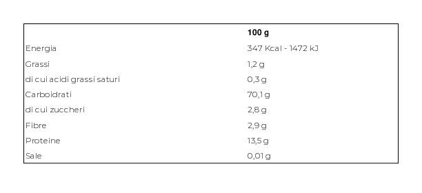 Papi Pasta di Semola di Grano Duro fettuccine