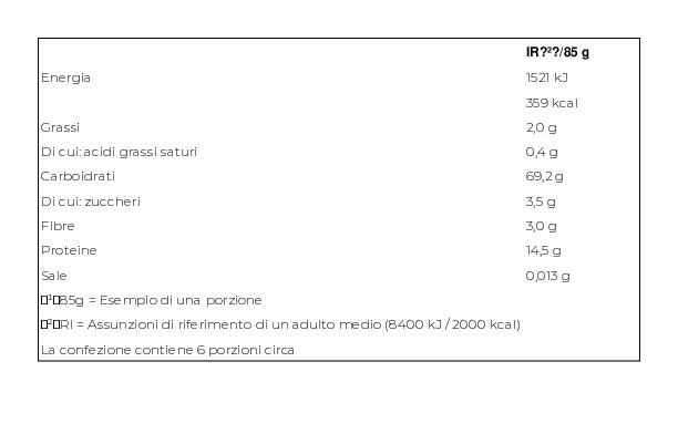 Voiello Penne Mezzane N° 156