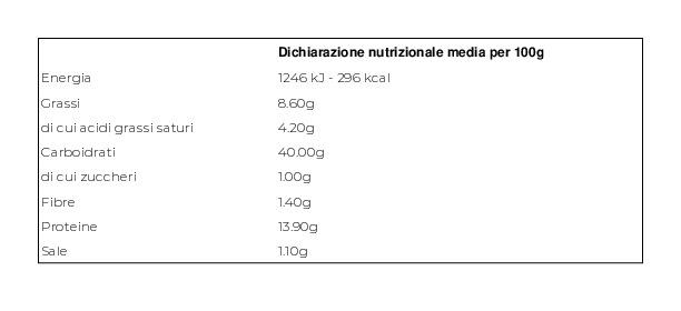 Pasta Fresca Rossi Tortellini di Modena con Parmigiano Reggiano
