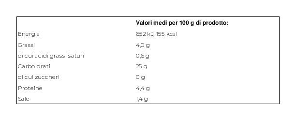 Valsugana Sapori Spätzle Bianchi 2 x 250 g