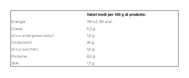 Valsugana Sapori I Trentignocchi Strangolapreti con Ricotta 2 x 250 g