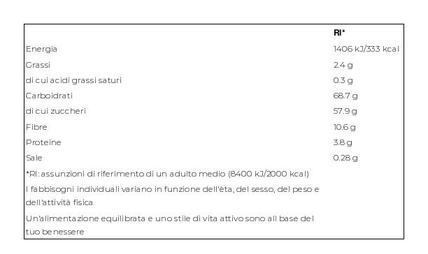 Eurocompany Bacche del Benessere Vitality Mix Confezione 100 G 8