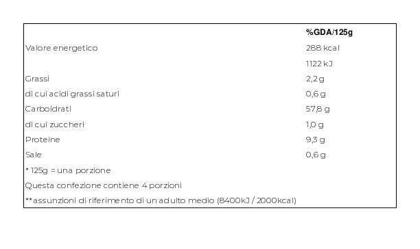 Dalì Ca' Pricci Pasta Fresca all'Uovo Tagliatelle