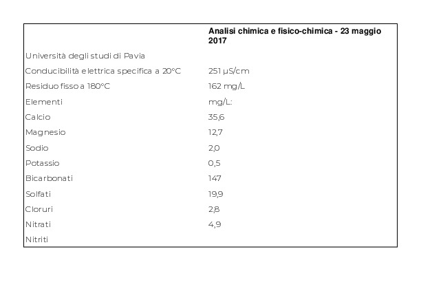 Nestlé Vera In Bosco, Acqua Minerale Oligominerale Delicatamente Frizzante