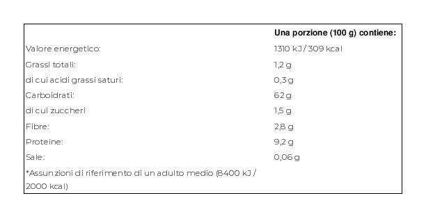 Masserie del Salento Orecchiette con Orzo