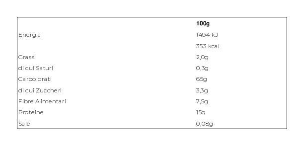 La Molisana Integrale 1 Spaghetto Quadrato