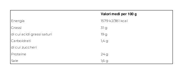 Caseificio Longo Toma Piemontese Dop 0,200 Kg