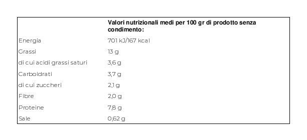 Alce Nero Insalata Ricca con Parmigiano Reggiano e Noci