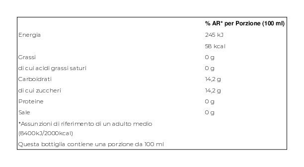 San Benedetto Ben's Bitter Bianco 0,10 l Cluster x 6
