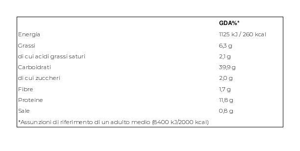 Pastaemilia Tortelloni Prosciutto Cotto e Basilico