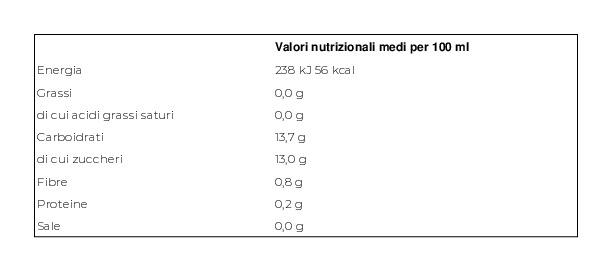 Valfrutta Pera Italiana Succo e Polpa di Frutta 6 x 125 Ml
