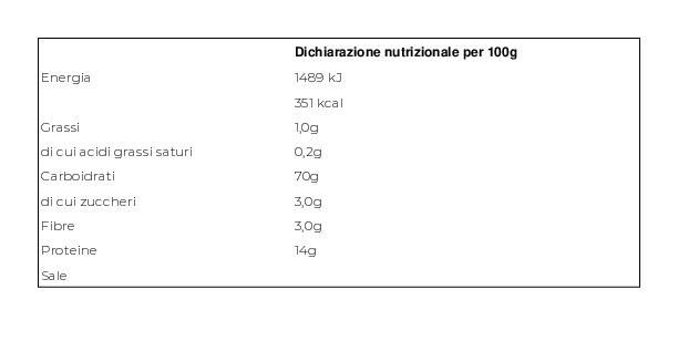 Garofalo Riccioli Pasta di Gragnano Igp No. 41