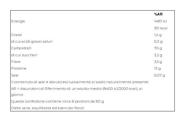 Carrefour Selection Semola di Grano Duro 124 Tagliatelle