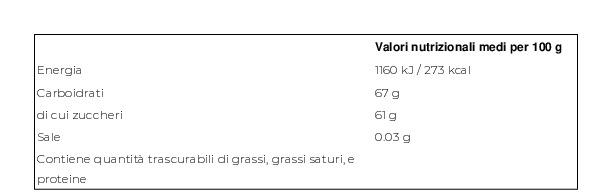 Amarena Fabbri Frutto e Sciroppo