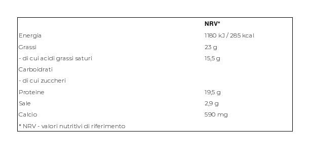 Leerdammer Dolcifette 7 x 25 g