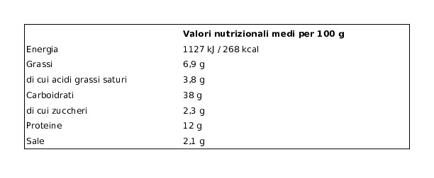 """Pastai """"funghetti"""" Ravioli con Grano Saraceno ai Funghi Porcini"""