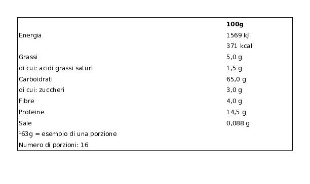 Barilla Fettuccine Uovo 1 Kg Foodservice
