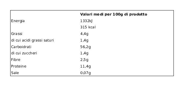 Cecchin Lasagne da Pasticcio
