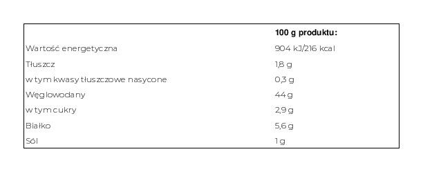 Oskroba Chleb Żytni Pełnoziarnisty Pumpernikiel