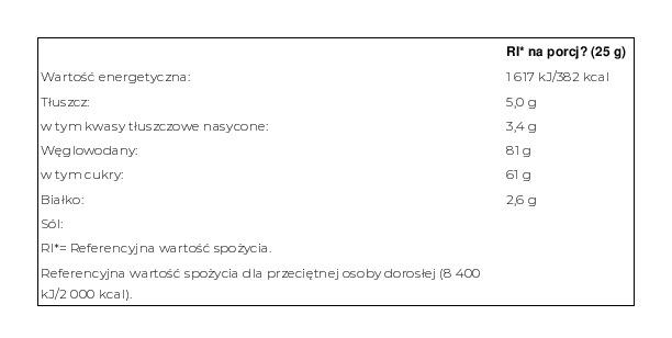 Haribo Pico-balla Żelki Owocowe Opakowanie 175 G 3